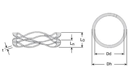 Technische tekening - Multigolf-drukveer