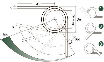 Technische tekening - Torsieveren