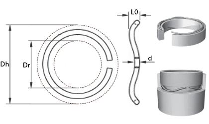 Technische tekening - Golfveren in ronde draad - Roestvrij staal